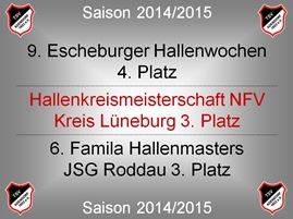 Erfolge Saison 14-15_02